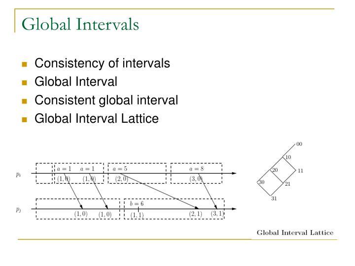 Global Intervals