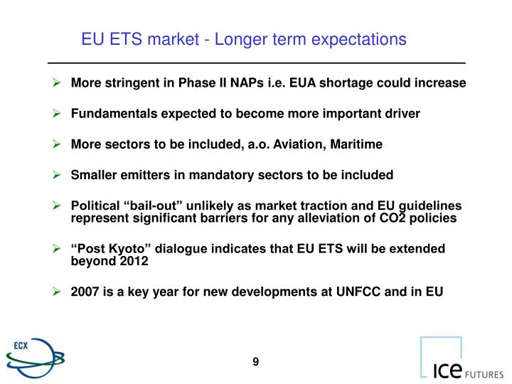 eu ets impact on electricity market Assessing the effectiveness of the eu emissions trading system  the electricity sector,  disentangling the impact of the eu ets from other factors is complex as .