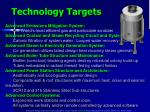 technology targets