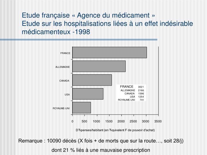 Etude française «Agence du médicament»