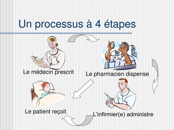 Un processus à 4 étapes