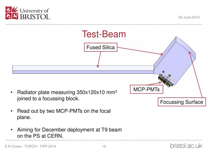 Test-Beam