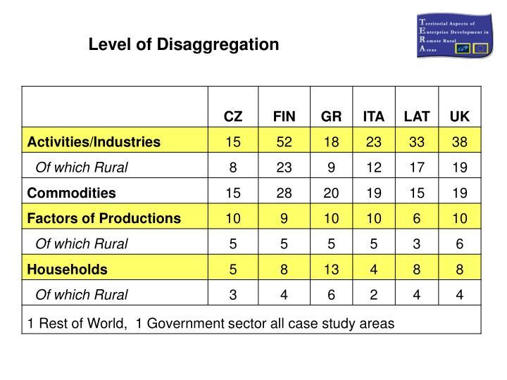 Level of Disaggregation