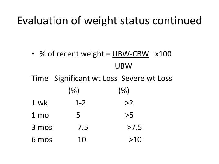 Evaluation of weight status continued