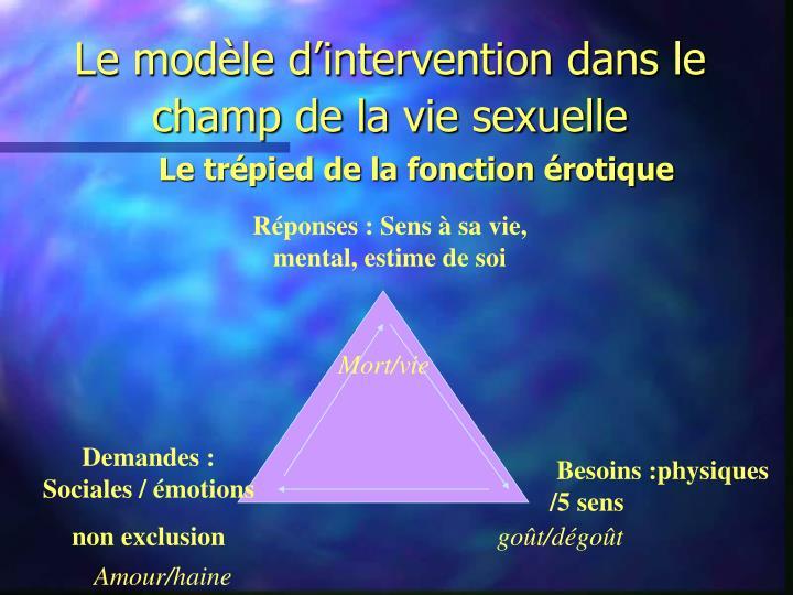 Le modèle d'intervention dans le champ de la vie sexuelle