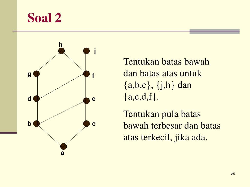 Ppt Relasi Ekivalen Dan Urutan Parsial Powerpoint Presentation Free Download Id 4088164