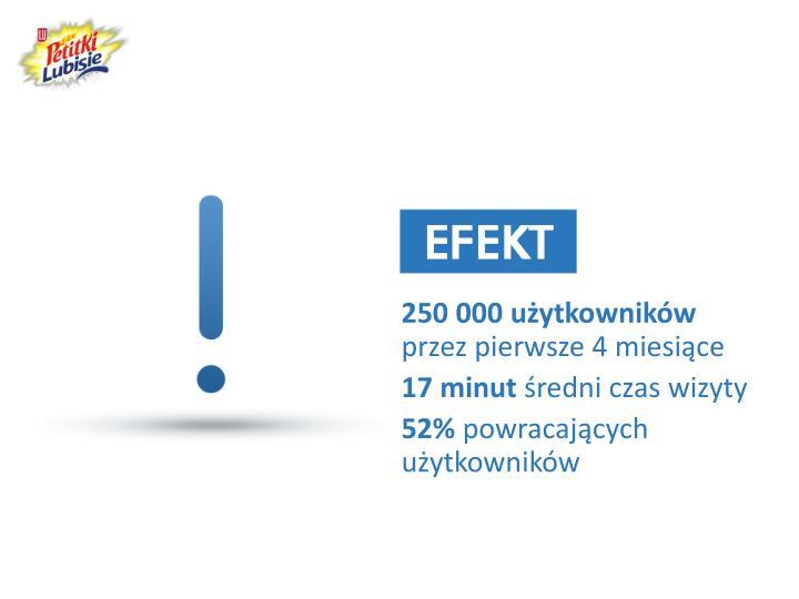 250 000 użytkowników