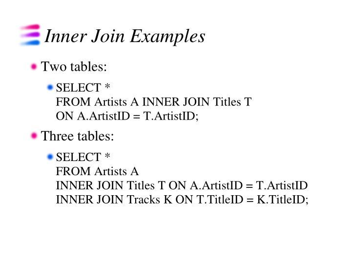 Inner Join Examples