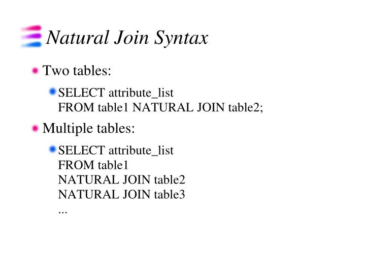 Natural Join Syntax