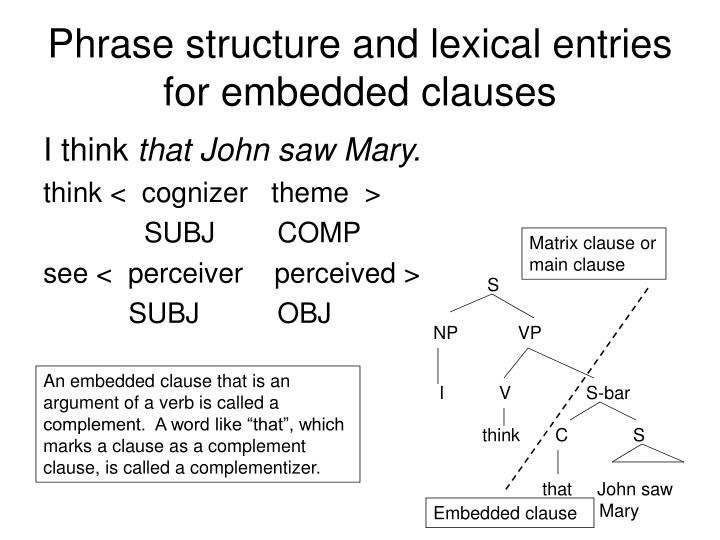 Phrase structure and lexical entries for embedded clauses