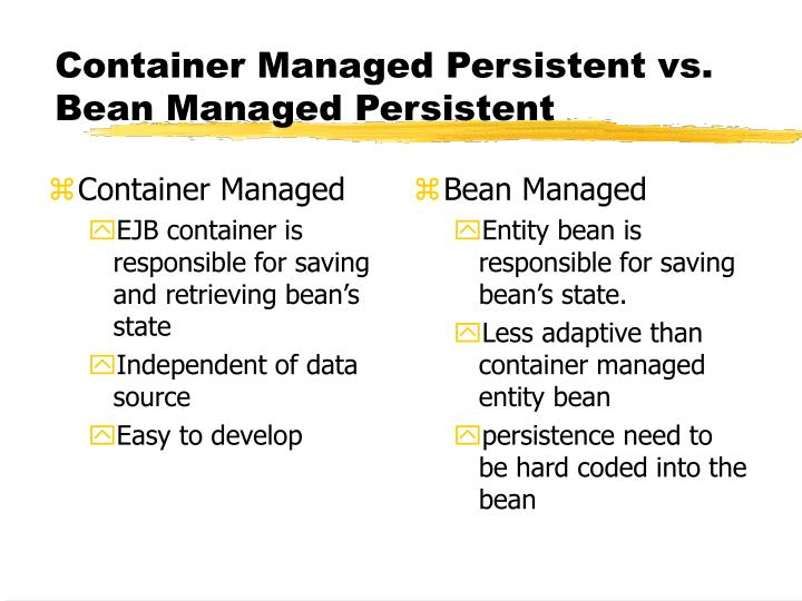 Container Managed