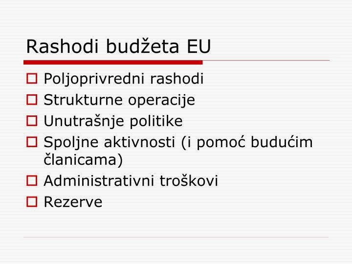 Rashodi budžeta EU