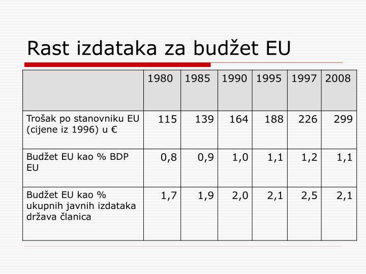 Rast izdataka za budžet EU