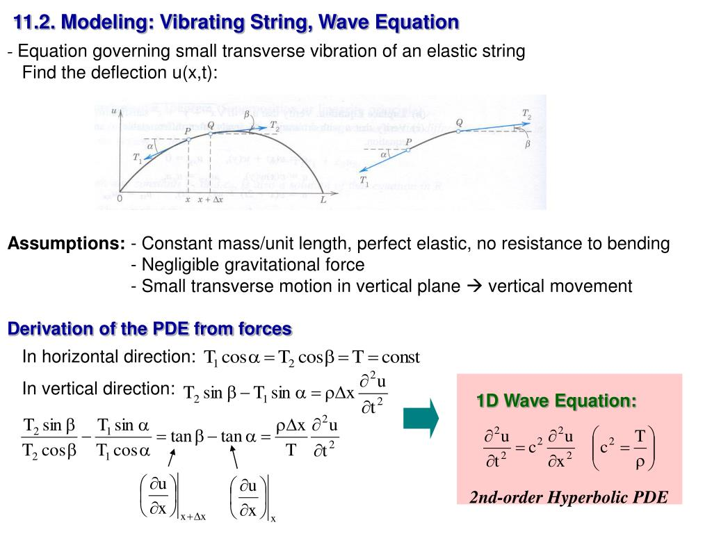 PPT - Chap  11  PARTIAL DIFFERENTIAL EQUATIONS PowerPoint