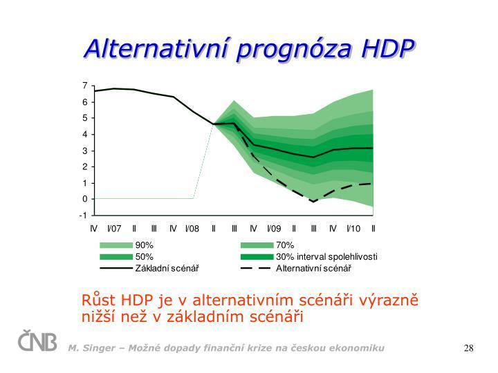 Alternativní prognóza HDP