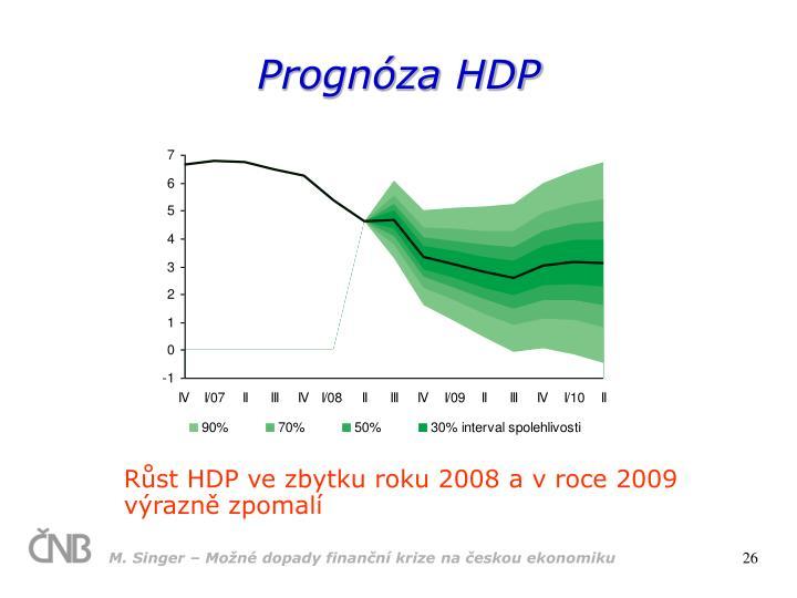 Prognóza HDP