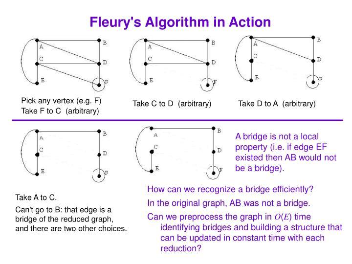 Fleury's Algorithm in Action