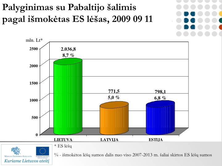 Palyginimas su Pabaltijo šalimis