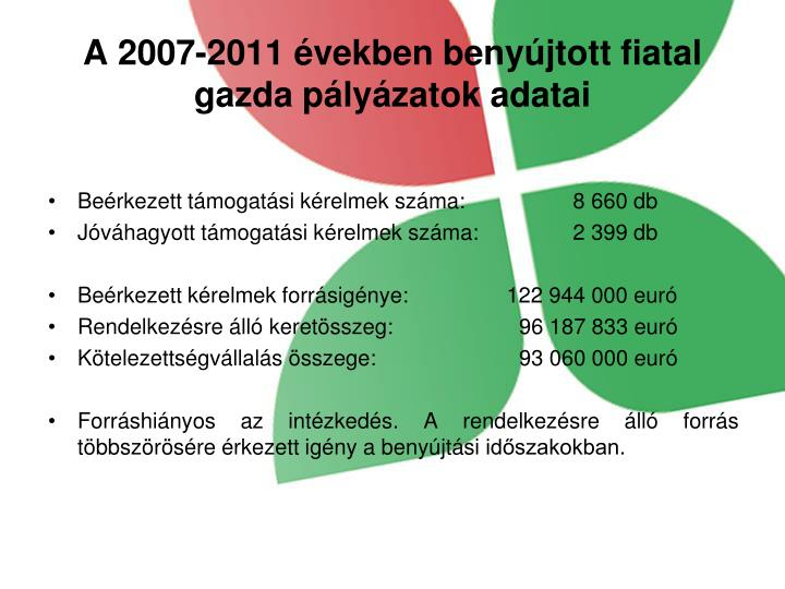 A 2007 2011 vekben beny jtott fiatal gazda p ly zatok adatai