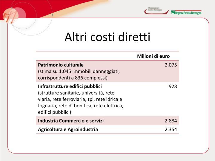 Altri costi diretti