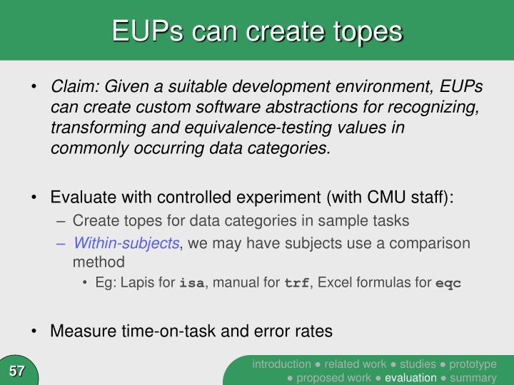 EUPs can create topes