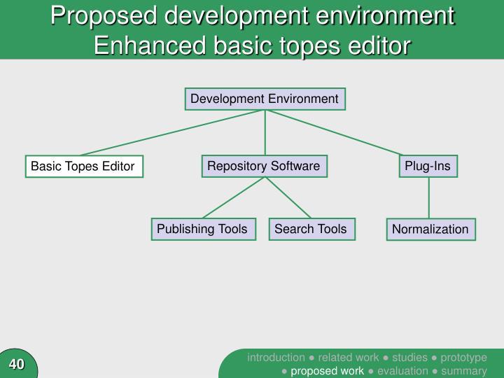 Proposed development environment