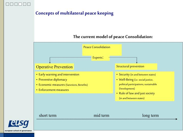 Concepts of multilateral peace keeping