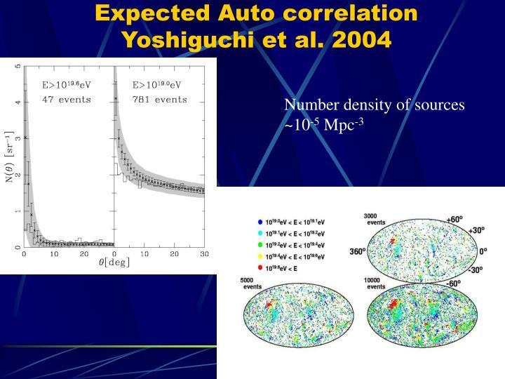 Expected Auto correlation