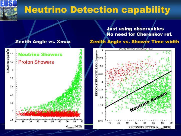 Neutrino Detection capability