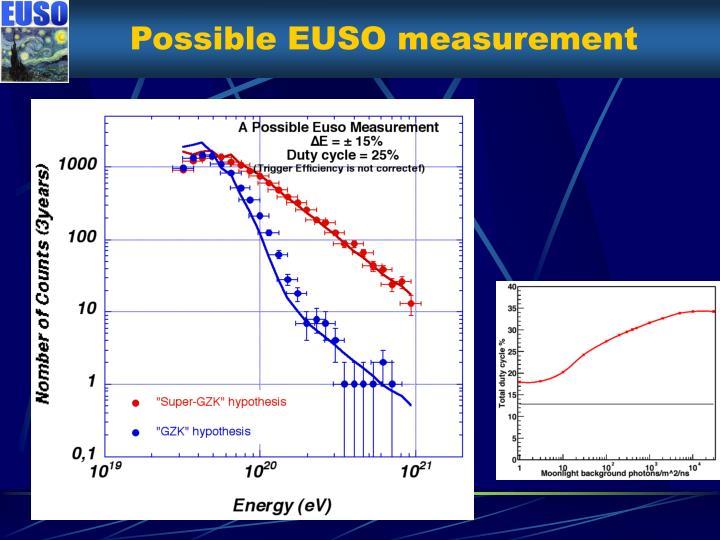 Possible EUSO measurement