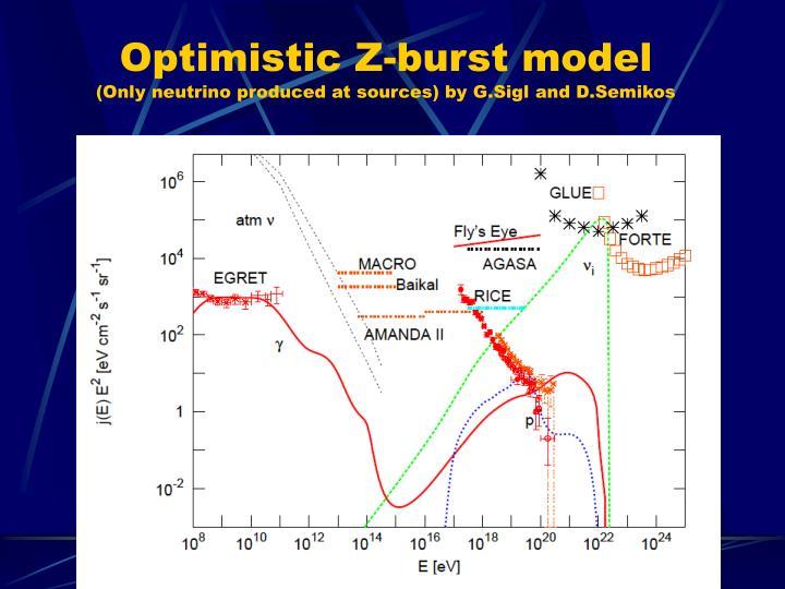 Optimistic Z-burst model
