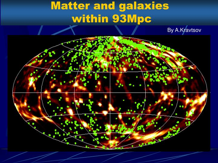 Matter and galaxies