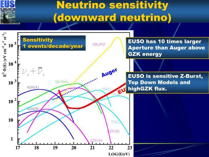 Neutrino sensitivity