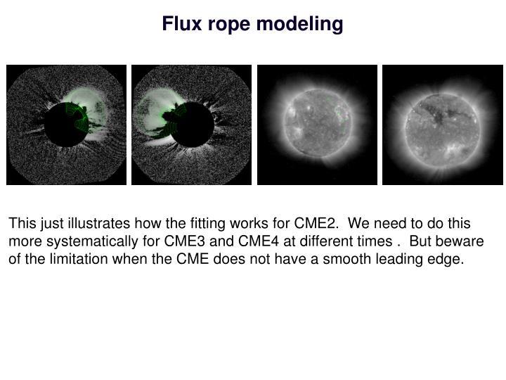 Flux rope modeling