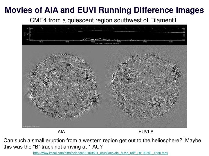 Movies of AIA and EUVI Running Difference Images