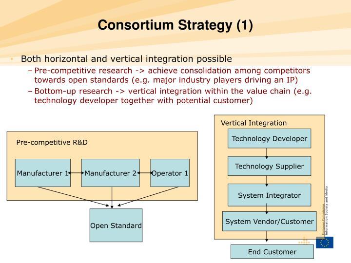 Consortium Strategy (1)