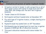 indicative structure of water buyback tender
