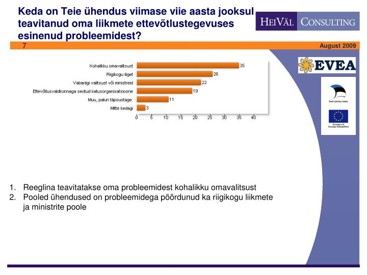 Keda on Teie ühendus viimase viie aasta jooksul teavitanud oma liikmete ettevõtlustegevuses esinenud probleemidest?