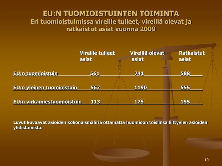 EU:N TUOMIOISTUINTEN TOIMINTA