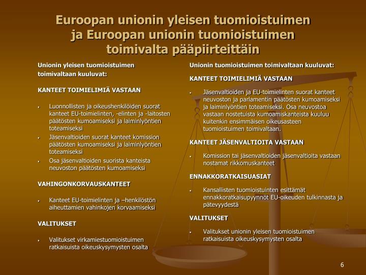 Euroopan unionin yleisen tuomioistuimen