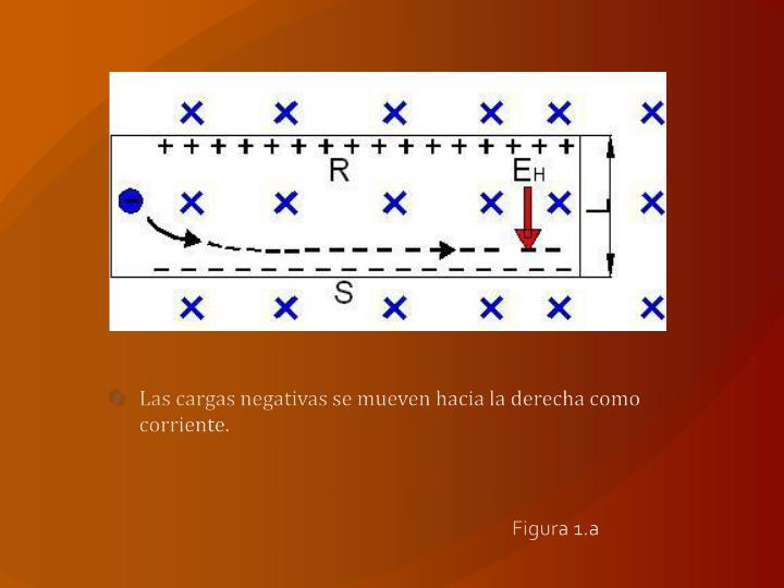 Figura 1 a