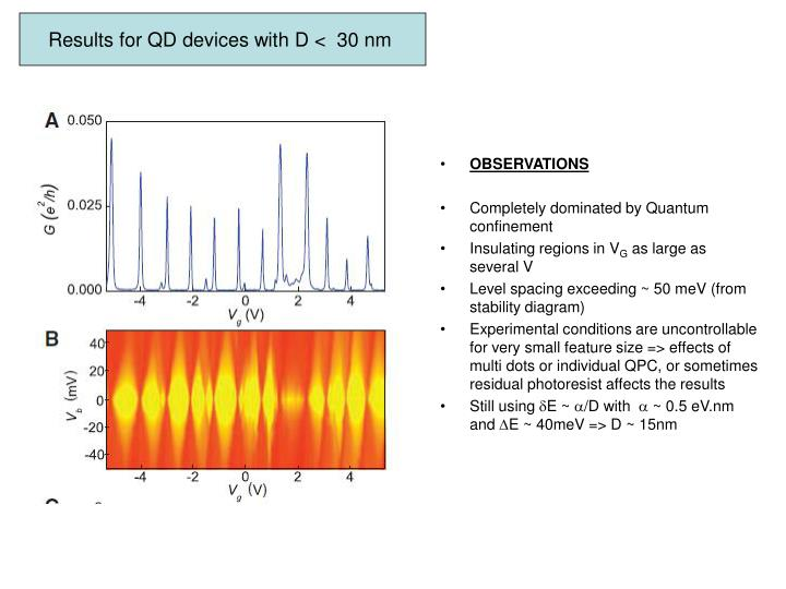 Results for QD devices with D <  30 nm