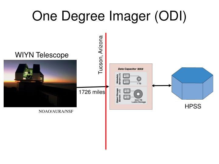One Degree Imager (ODI)