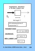 transmittance absorbance the beer lambert law