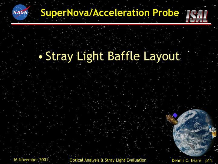 Stray Light Baffle Layout