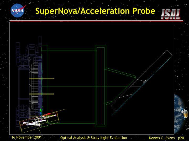Optical Analysis & Stray Light Evaluation