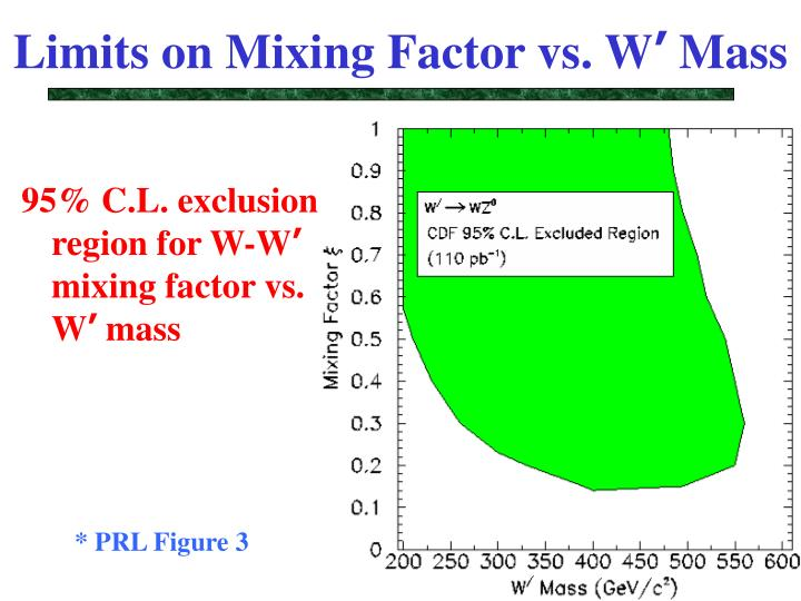 Limits on Mixing Factor vs. W