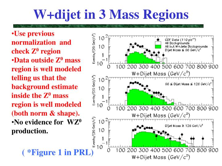 W+dijet in 3 Mass Regions