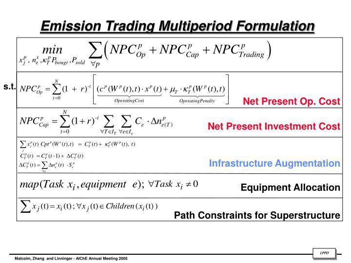 Emission Trading Multiperiod Formulation