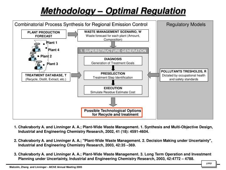 Methodology – Optimal Regulation